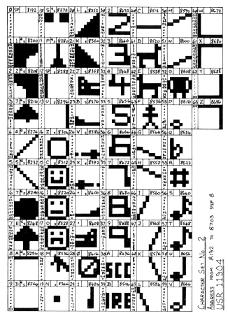 DK Tronics - ZX81 - Jeff Minter - Graphics ROM